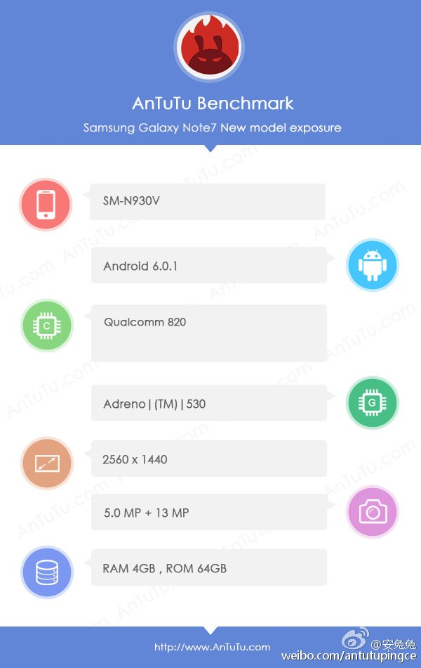samsung-galaxy-note-7-shows-up-on-antutu-with-4gb-of-ram-506066-2[1]